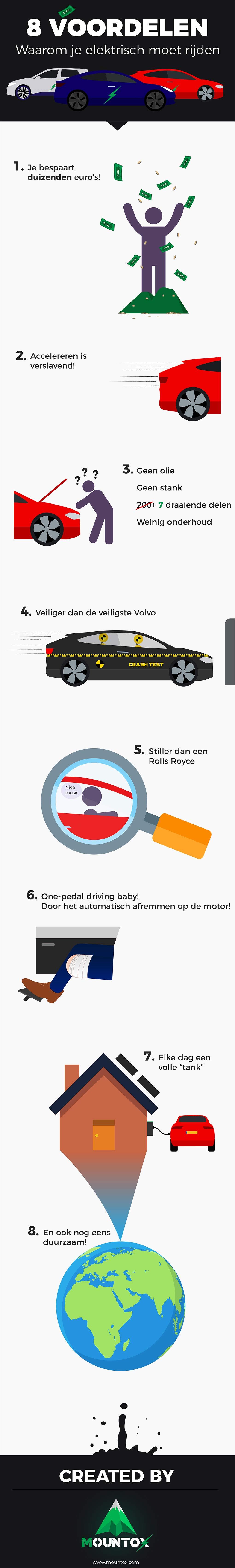 De 8 Grootste Voordelen Van Een Elektrische Auto Mountox