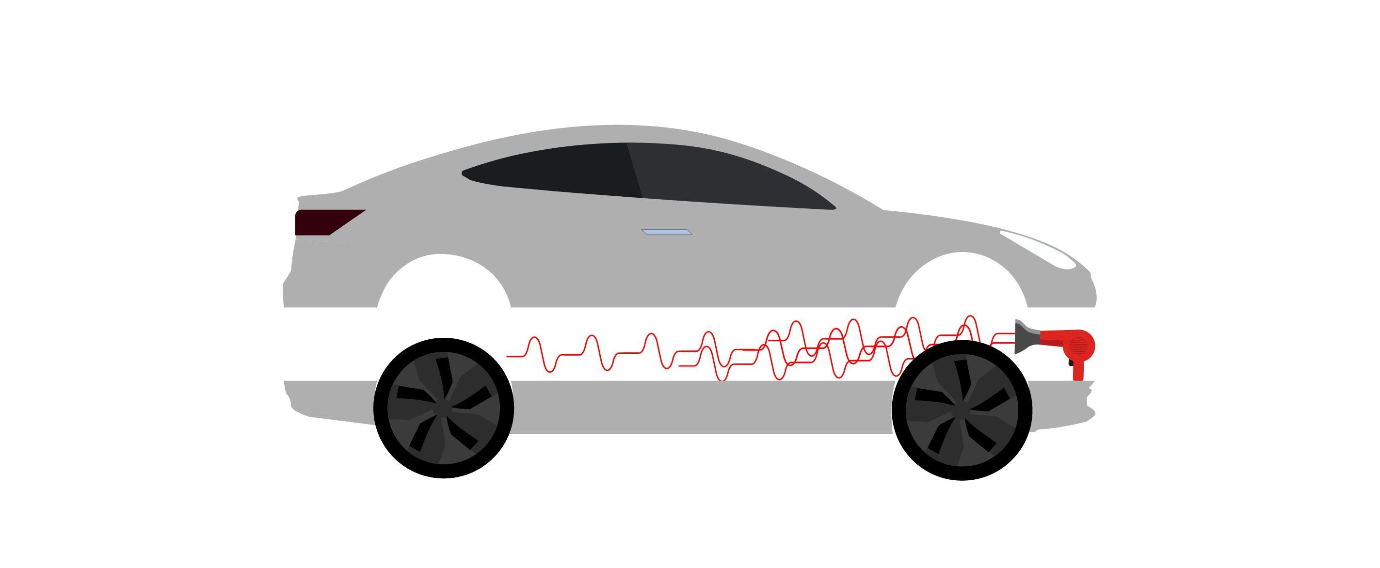 Elektrische Auto S Met 500 Km Actieradius Mountox