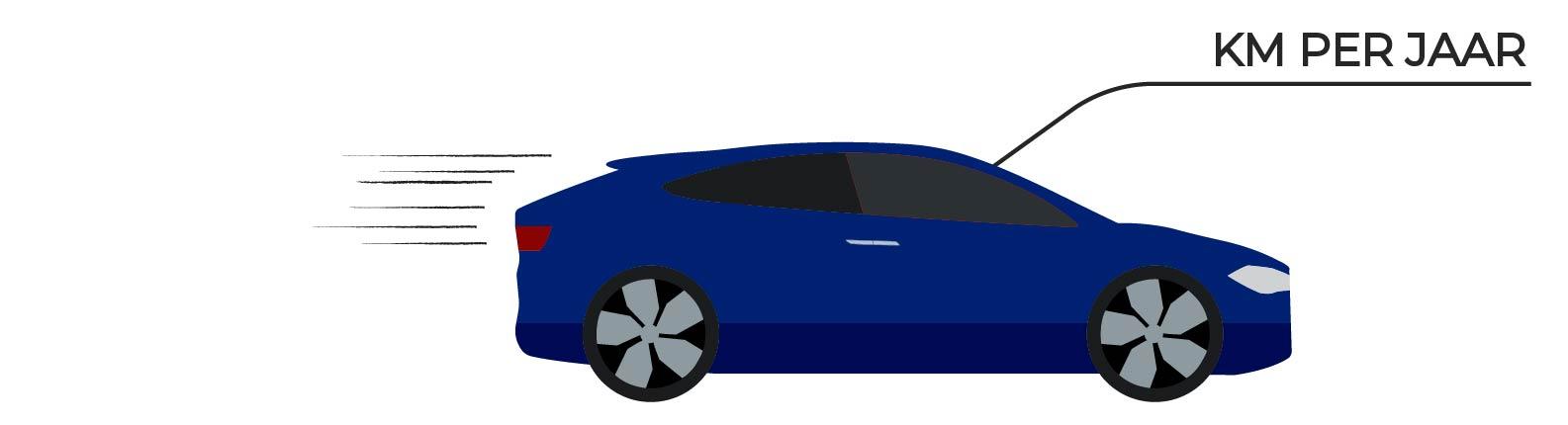 Zonnepanelen Berekenen Voor Elektrische Auto Mountox