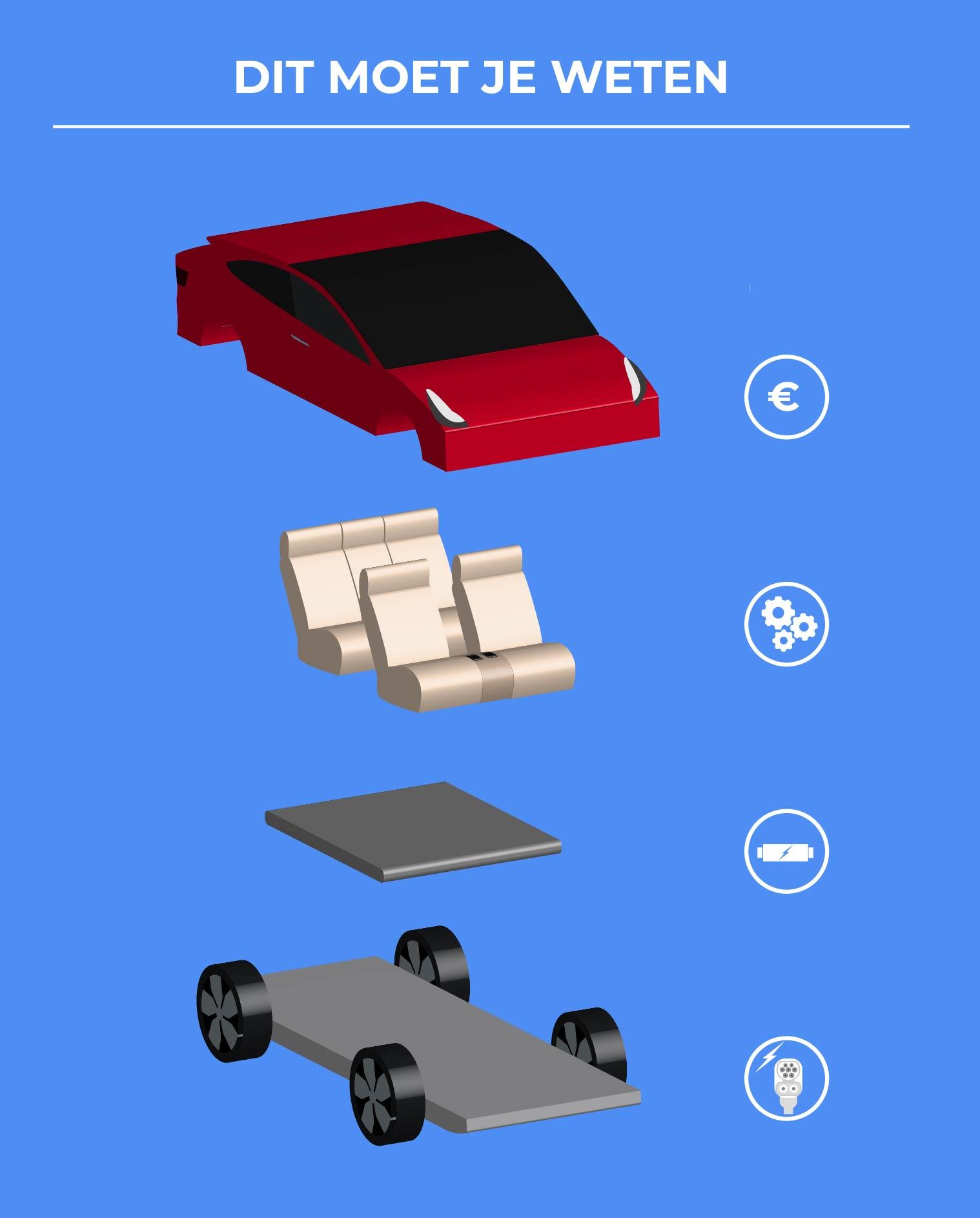 Tweedehands Elektrische Auto 9 Cruciale Tips Mountox